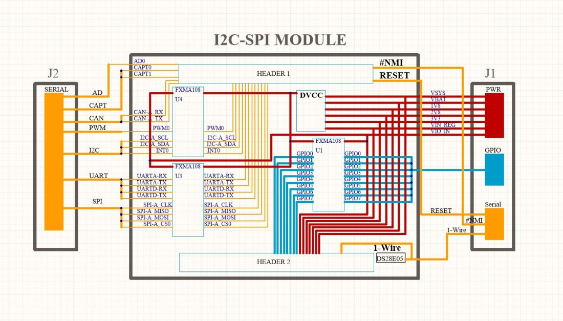 S100 – Headers v1.0 Module BlockDiagram.JPG